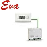 Автоматика и комплектующие EVA